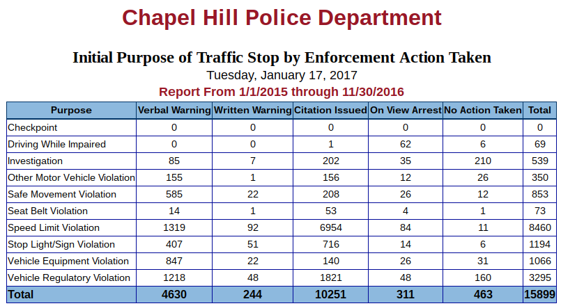 Chapel-hill-police-dept-traffic