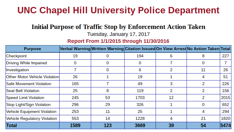 Chapel-hill-sheriff-dept-traffic